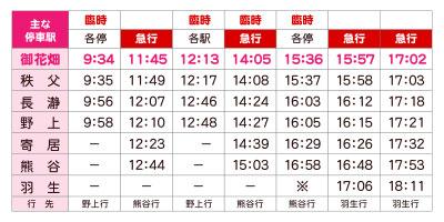 のぼり列車時刻表