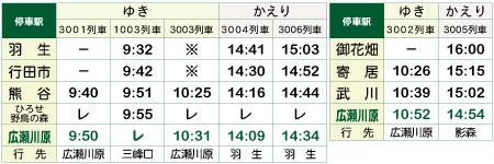 直通臨時列車&臨時停車時刻表
